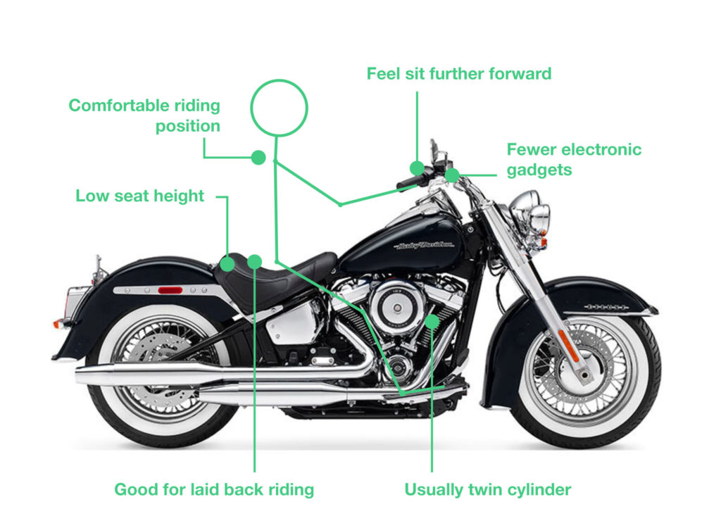 what is a cruiser motorcycle 1024x750 - Types of Motorbikes with Pictures