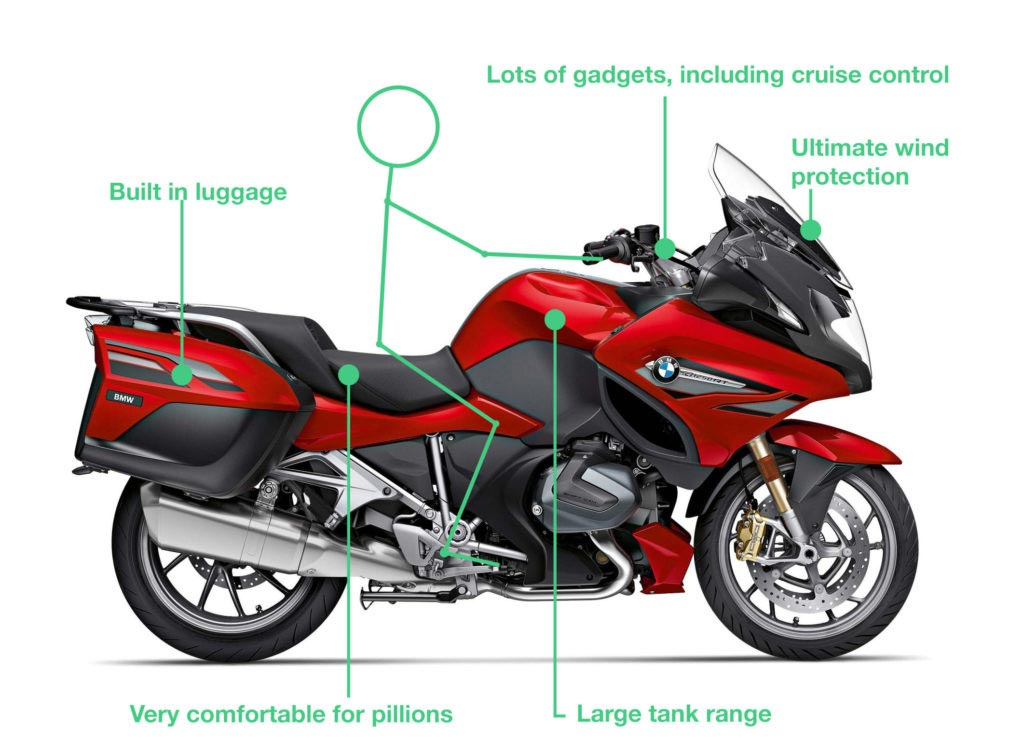 what is a touring motorcycle 1024x750 - Types of Motorbikes with Pictures