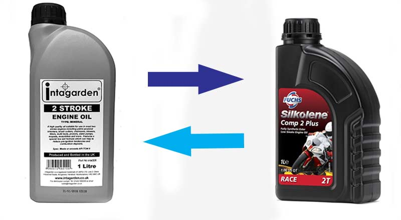 cheap vs premium 2 stroke oil - Best 2-Stroke Oil Guide